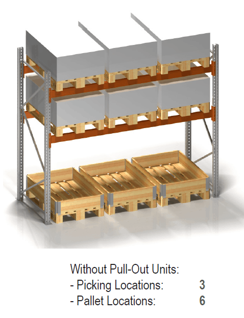 Without Pull-out units Picking Levels